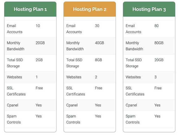 wordpress site hosting